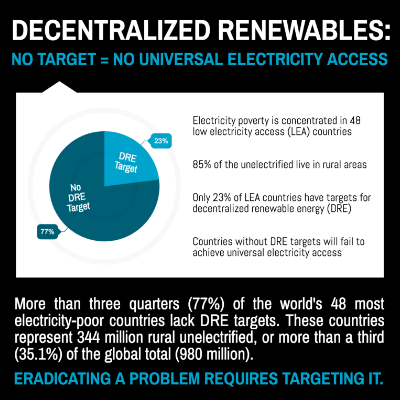 powerforall-dre-energy-infographic.png