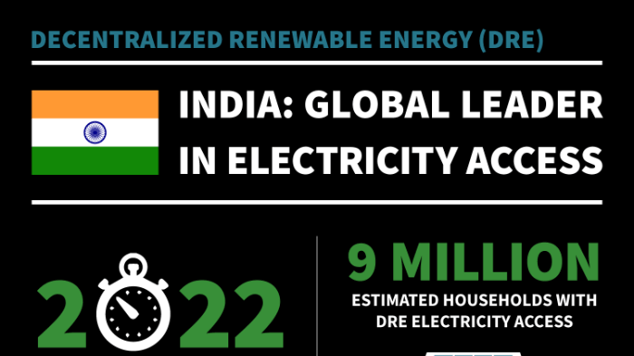 Power-for-All-infographic-India-leader-170803.png