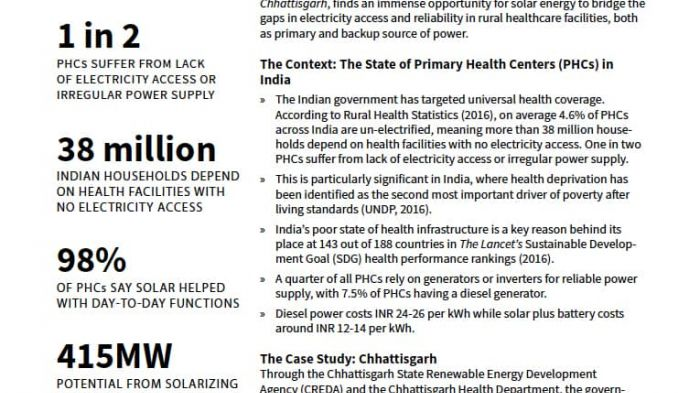 Research-Summary-Powering-Primary-Healthcare-Solar-India.jpg