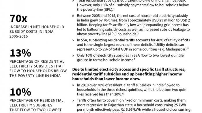 Power_For_All_Research_Summary_Electricity_Tariff_Subsidies-1134px.jpg